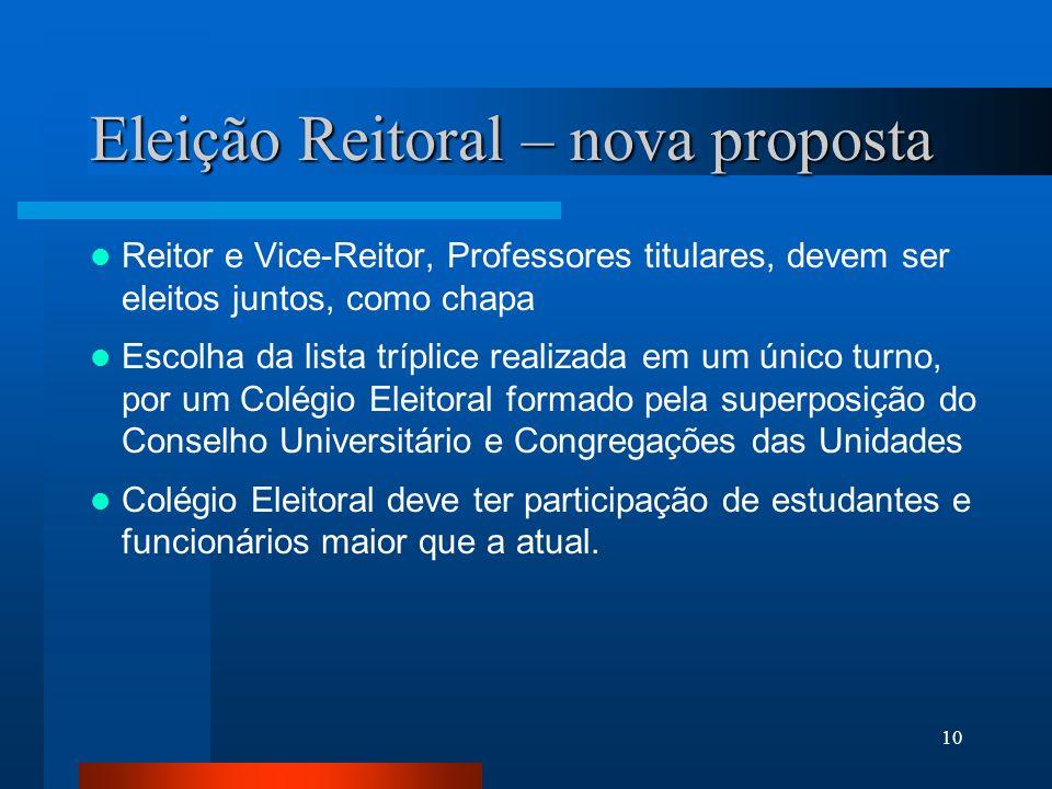 Eleição Reitoral – nova proposta