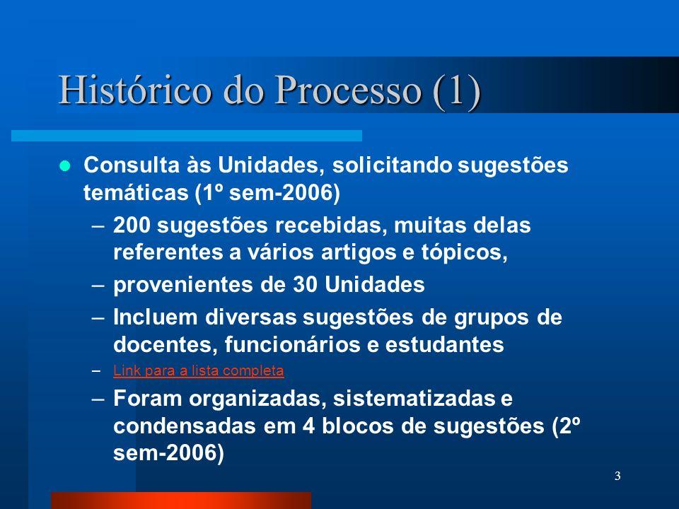 Histórico do Processo (1)