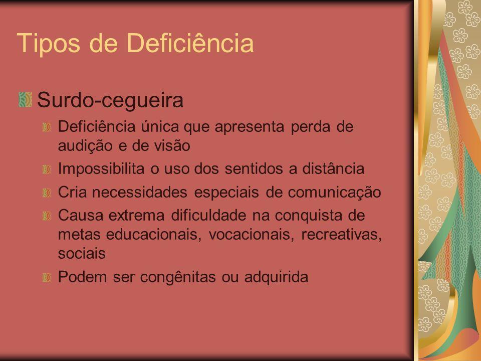 Tipos de Deficiência Surdo-cegueira