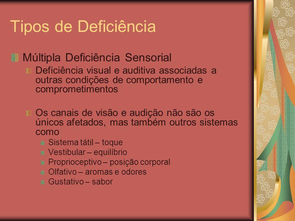 Tipos de Deficiência Múltipla Deficiência Sensorial