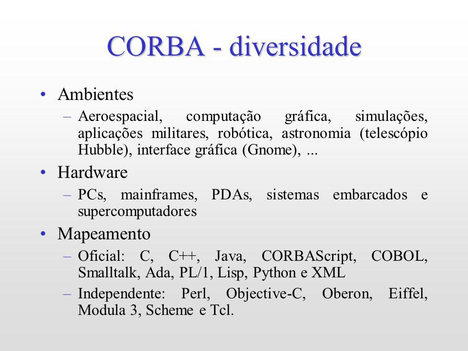 CORBA - diversidade Ambientes Hardware Mapeamento