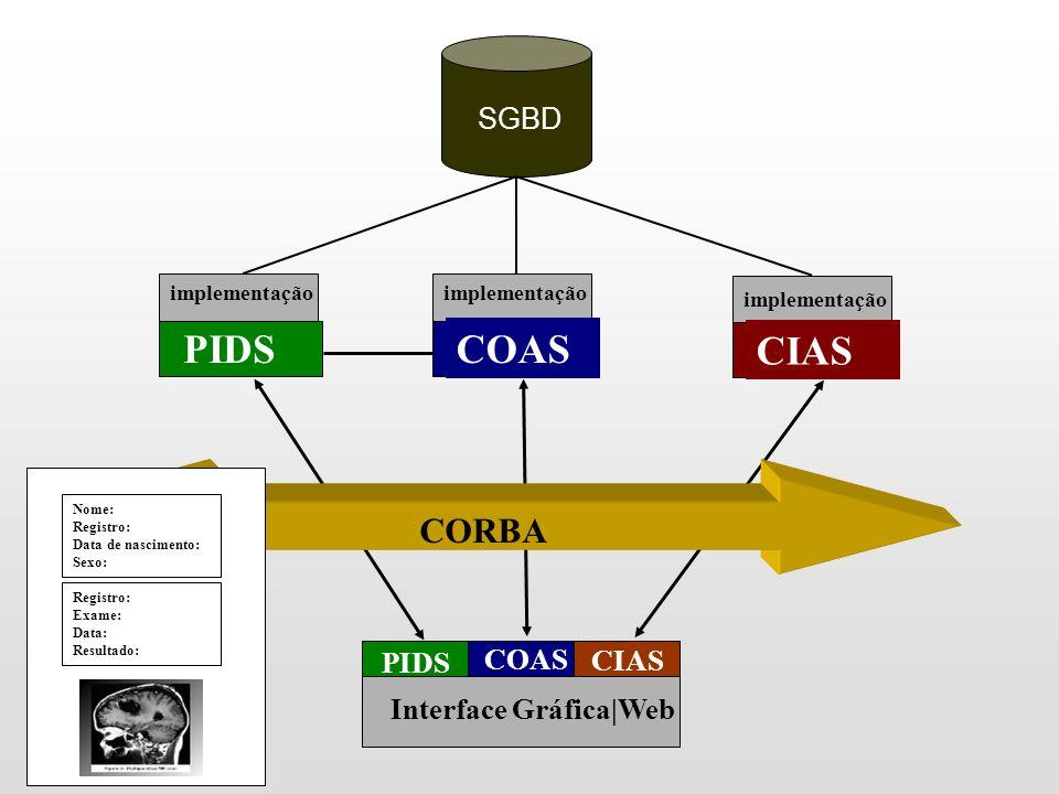 PIDS COAS CIAS CORBA SGBD PIDS COAS CIAS Interface Gráfica|Web