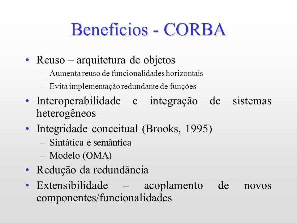 Benefícios - CORBA Reuso – arquitetura de objetos
