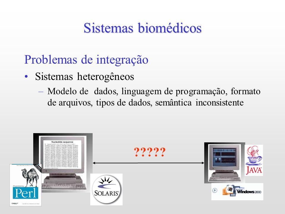 Sistemas biomédicos Problemas de integração