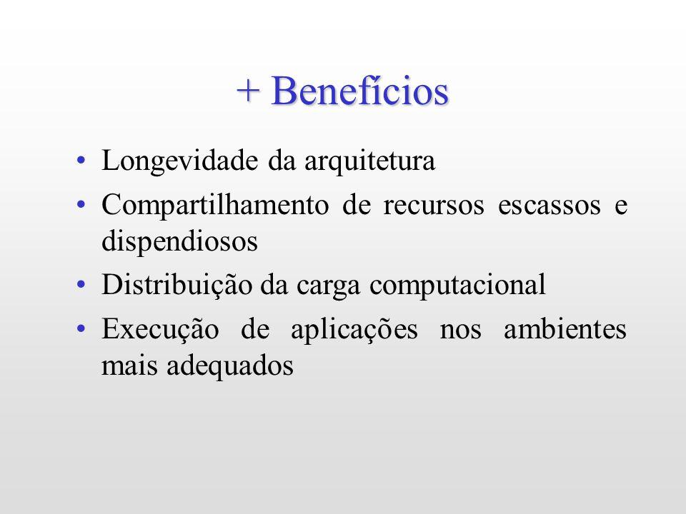 + Benefícios Longevidade da arquitetura