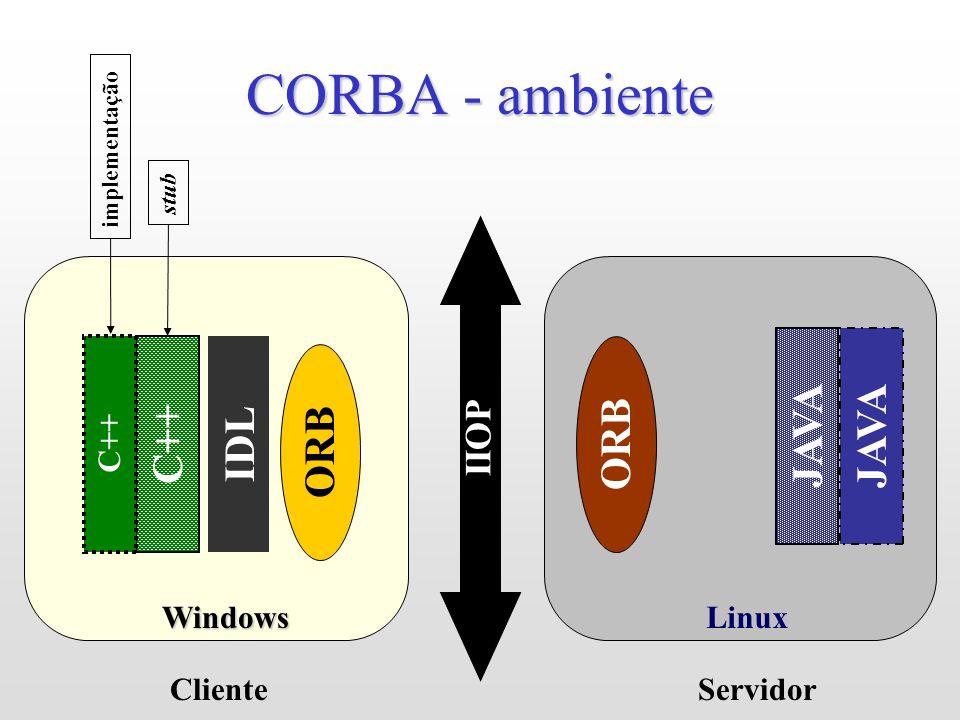 CORBA - ambiente C++ ORB IDL ORB JAVA JAVA IIOP C++ Windows Cliente