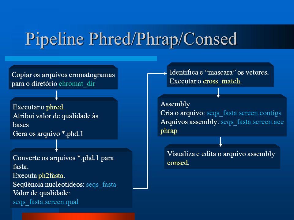 Pipeline Phred/Phrap/Consed