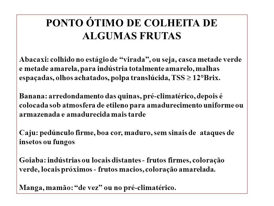 PONTO ÓTIMO DE COLHEITA DE ALGUMAS FRUTAS