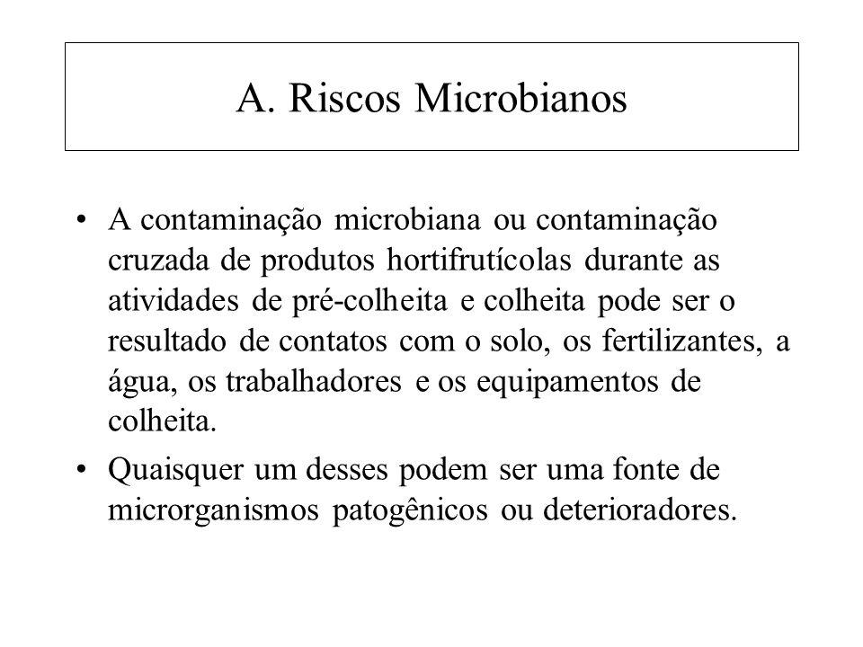 A. Riscos Microbianos