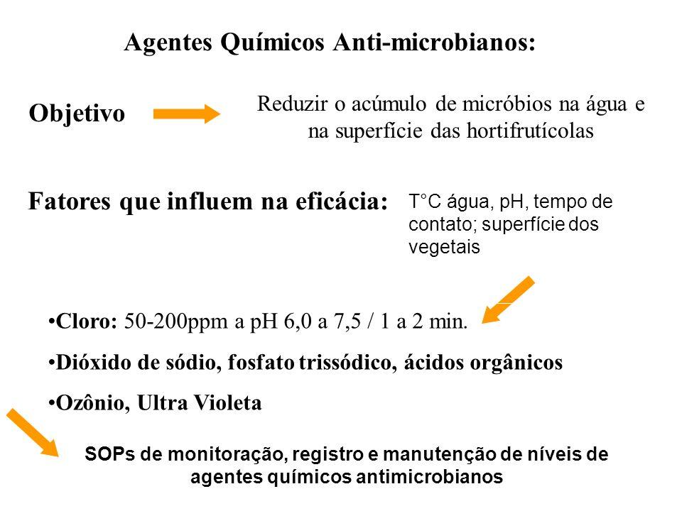 Agentes Químicos Anti-microbianos: Fatores que influem na eficácia: