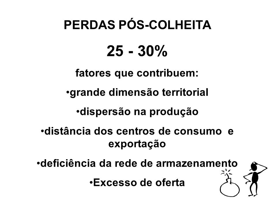 25 - 30% PERDAS PÓS-COLHEITA fatores que contribuem: