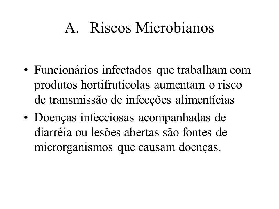 Riscos Microbianos Funcionários infectados que trabalham com produtos hortifrutícolas aumentam o risco de transmissão de infecções alimentícias.