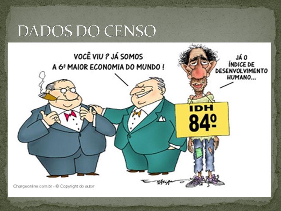 DADOS DO CENSO