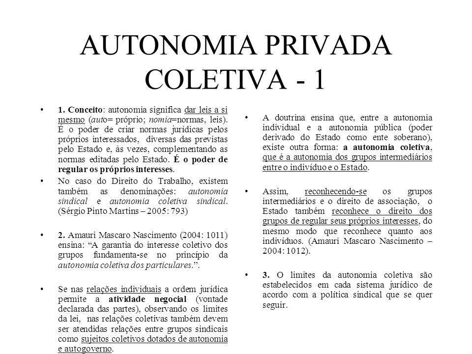 AUTONOMIA PRIVADA COLETIVA - 1