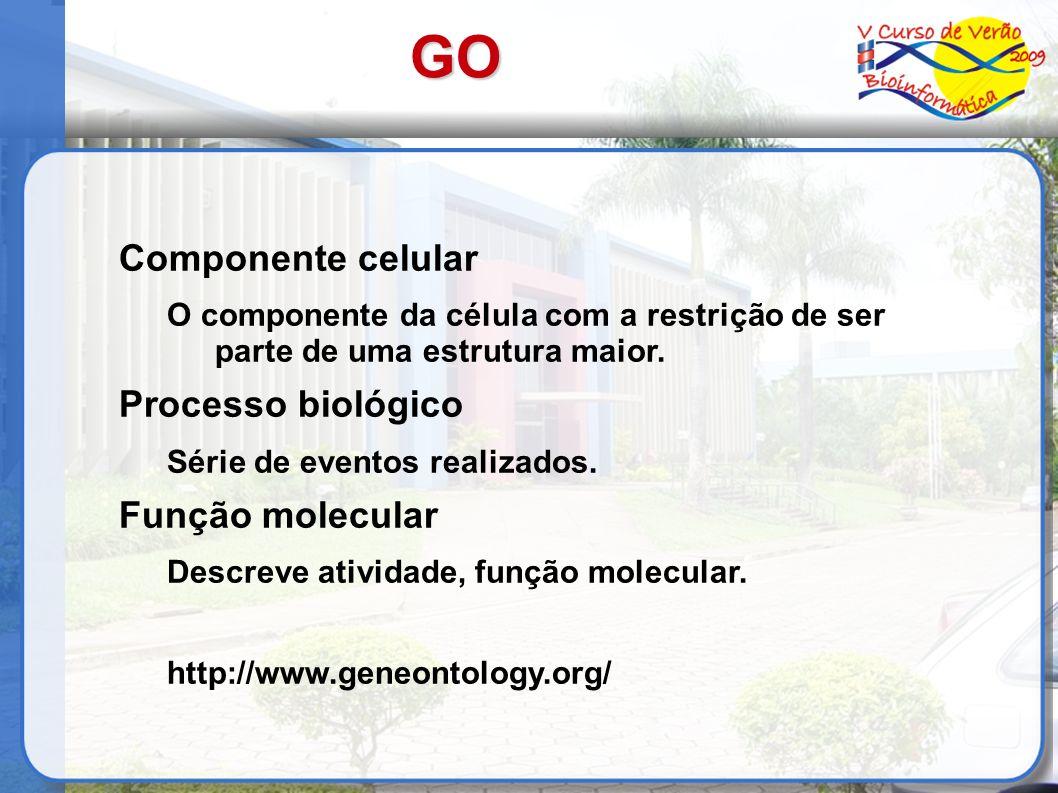 GO Componente celular Processo biológico Função molecular