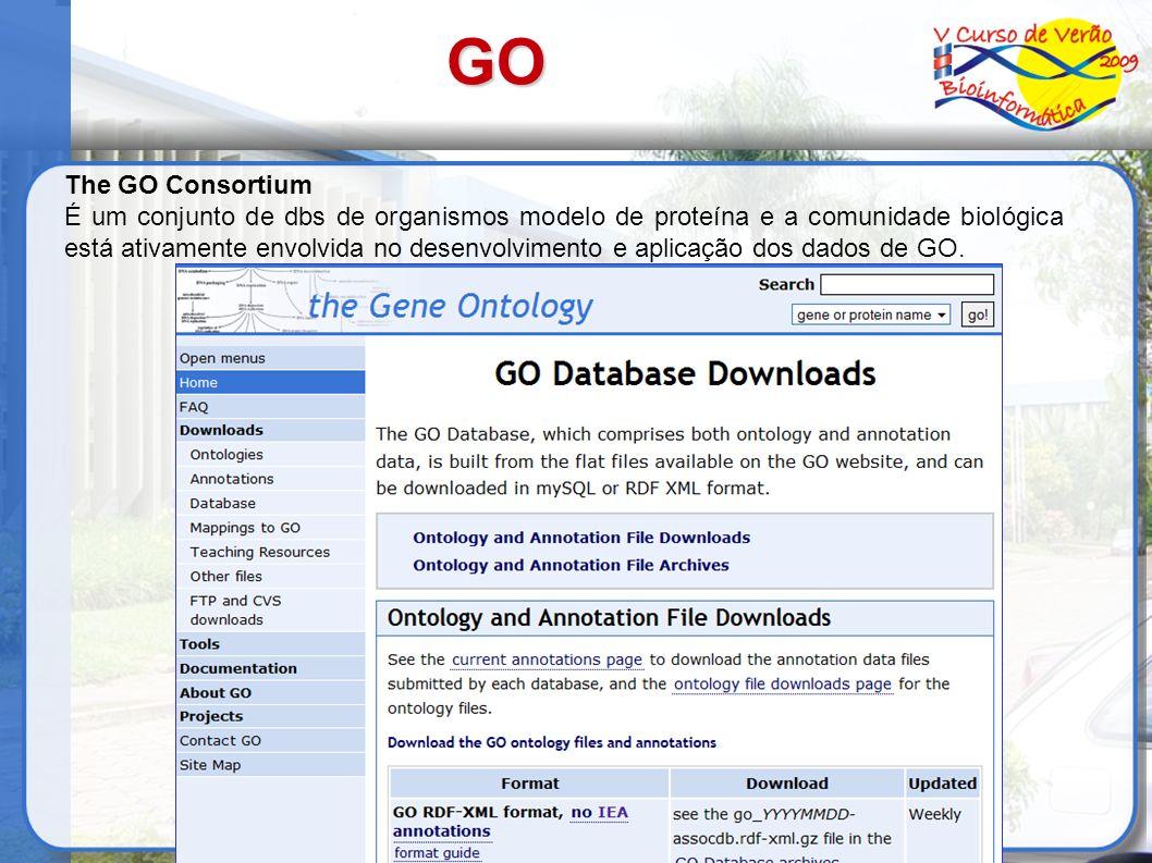 GO The GO Consortium.