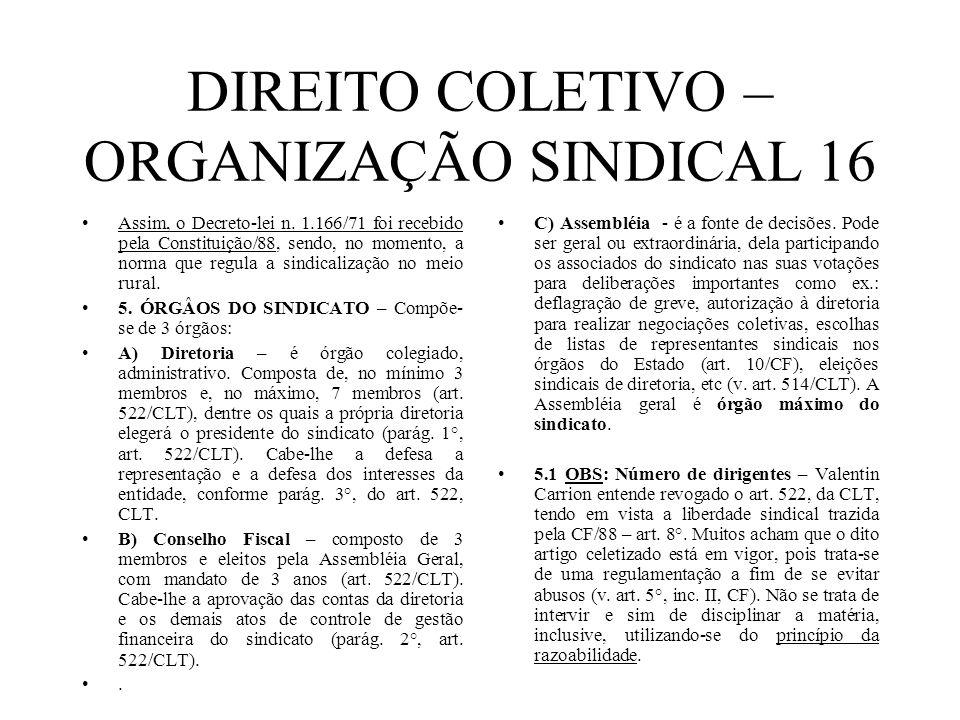 DIREITO COLETIVO – ORGANIZAÇÃO SINDICAL 16