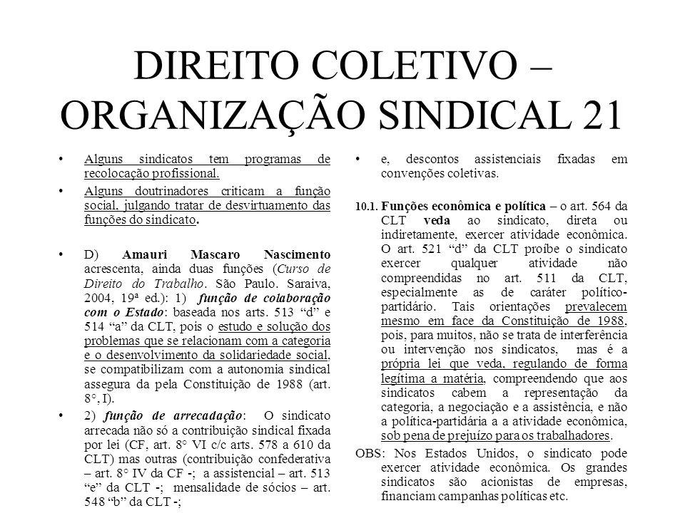 DIREITO COLETIVO – ORGANIZAÇÃO SINDICAL 21