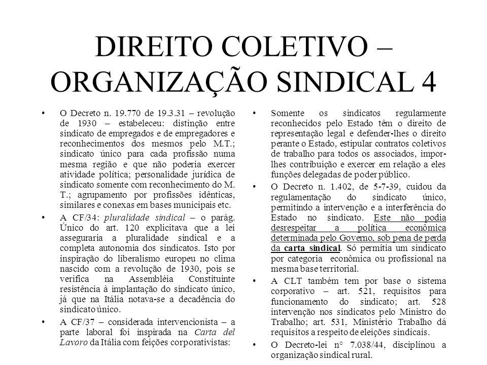 DIREITO COLETIVO – ORGANIZAÇÃO SINDICAL 4