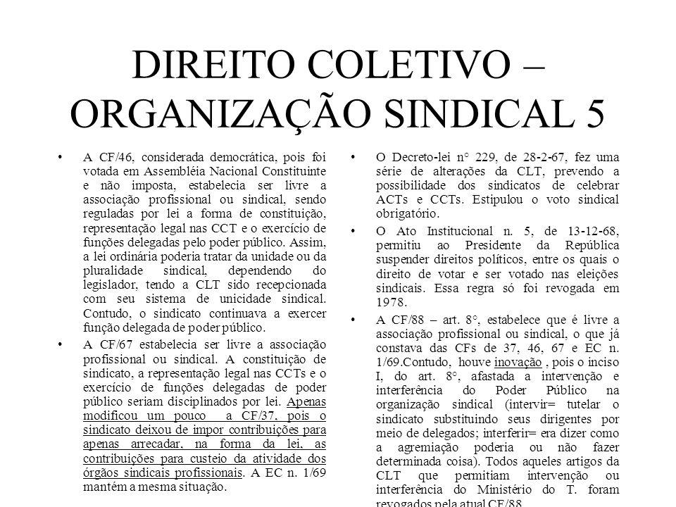 DIREITO COLETIVO – ORGANIZAÇÃO SINDICAL 5