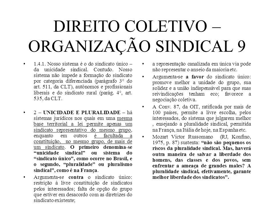 DIREITO COLETIVO – ORGANIZAÇÃO SINDICAL 9