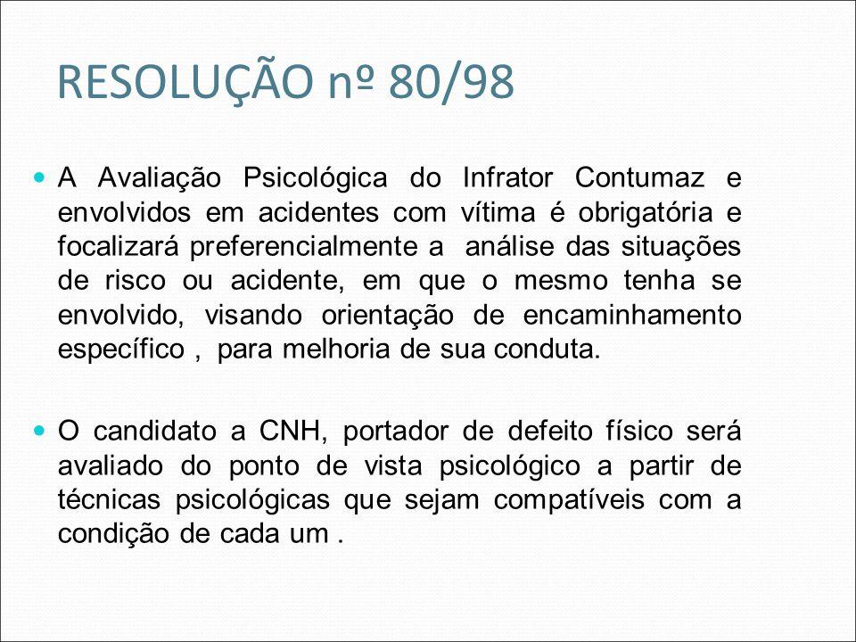 RESOLUÇÃO nº 80/98