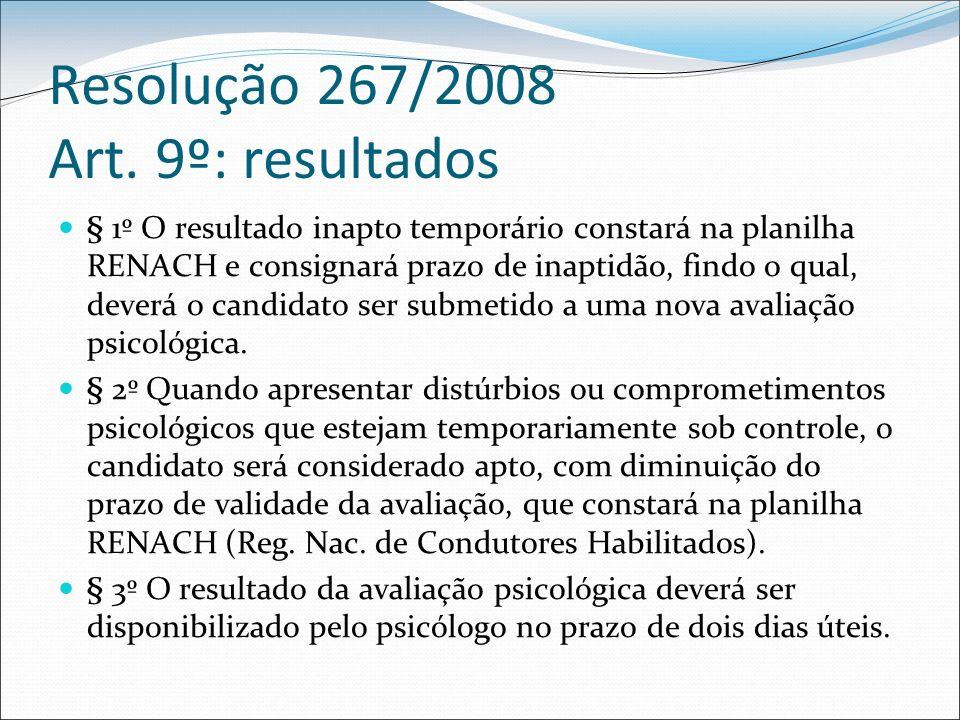 Resolução 267/2008 Art. 9º: resultados