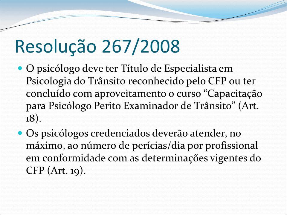 Resolução 267/2008