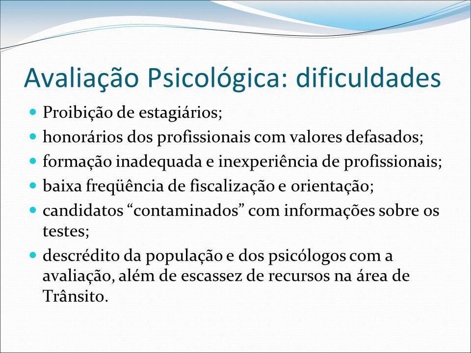 Avaliação Psicológica: dificuldades