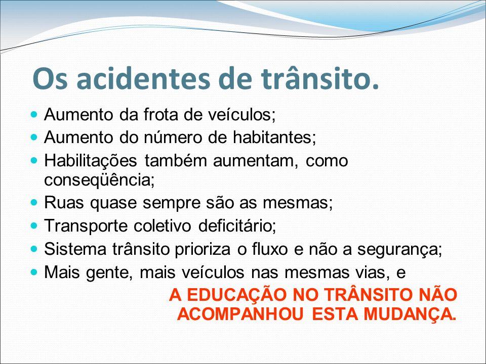 Os acidentes de trânsito.