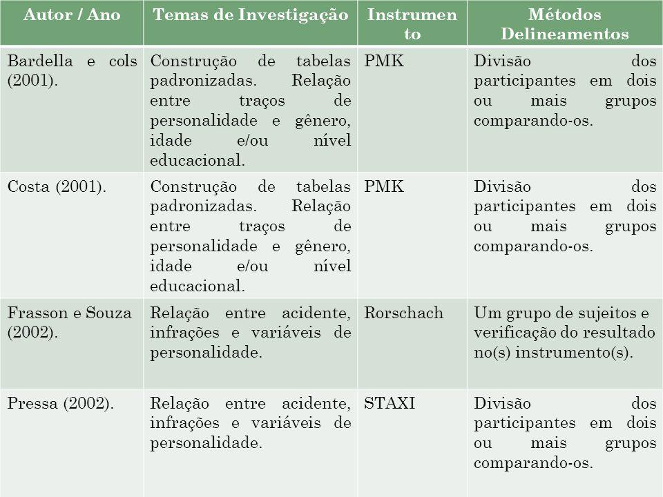 Métodos Delineamentos