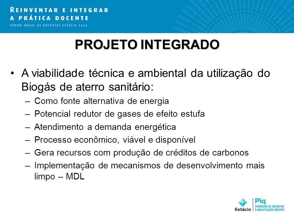 PROJETO INTEGRADO A viabilidade técnica e ambiental da utilização do Biogás de aterro sanitário: Como fonte alternativa de energia.