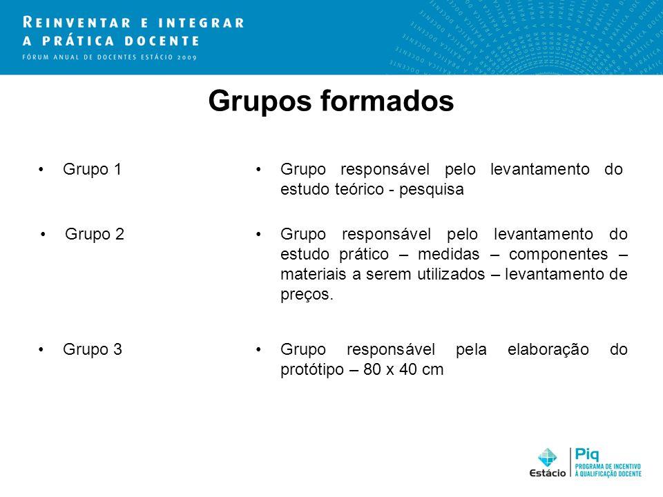Grupos formados Grupo 1. Grupo responsável pelo levantamento do estudo teórico - pesquisa. Grupo 2.