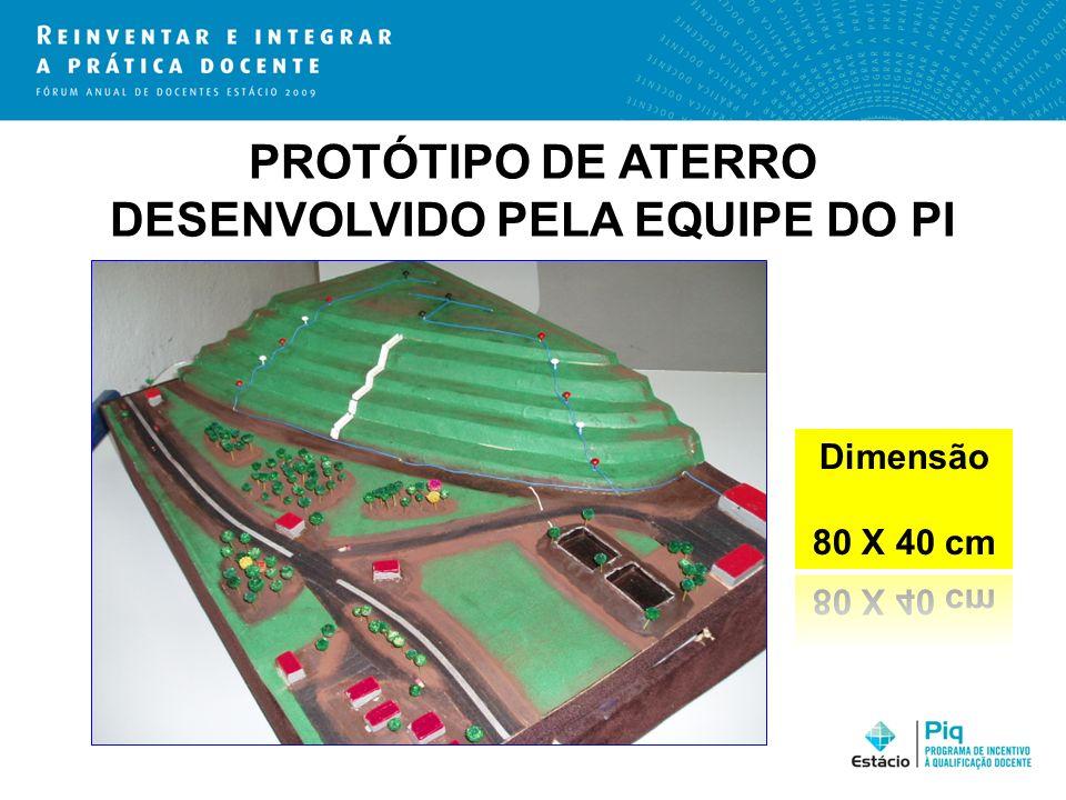 PROTÓTIPO DE ATERRO DESENVOLVIDO PELA EQUIPE DO PI