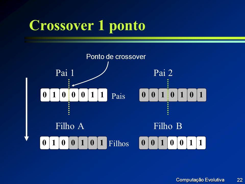 Crossover 1 ponto Pai 1 Pai 2 Filho A Filho B 1 1 1 Pais 1 1 1 1 1 1