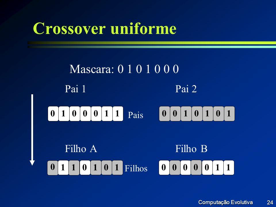 Crossover uniforme Mascara: 0 1 0 1 0 0 0 Pai 1 Pai 2 Filho A Filho B
