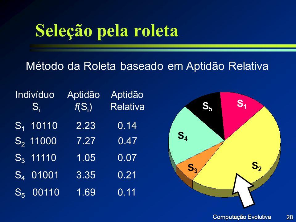 Seleção pela roleta Método da Roleta baseado em Aptidão Relativa