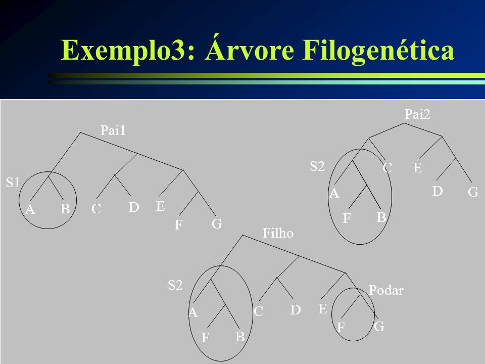 Exemplo3: Árvore Filogenética