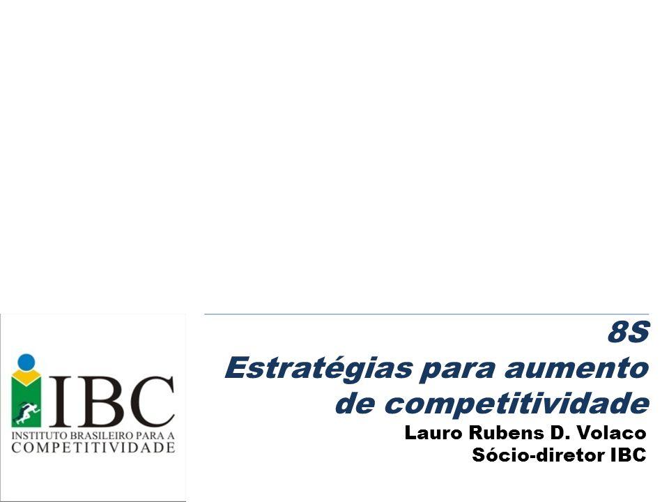 Estratégias para aumento de competitividade