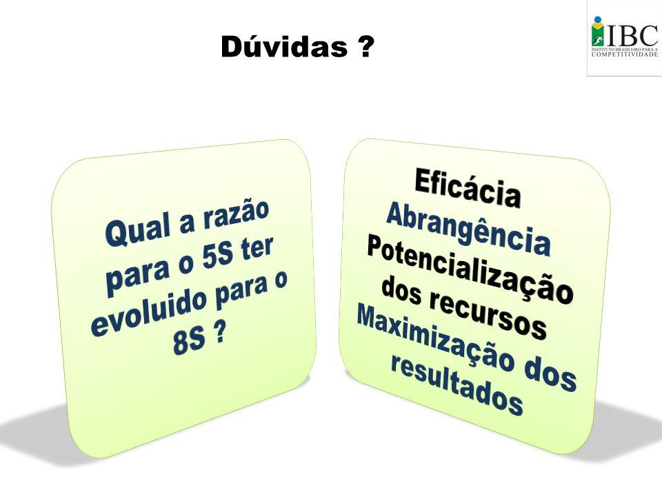 Potencialização dos recursos Maximização dos resultados