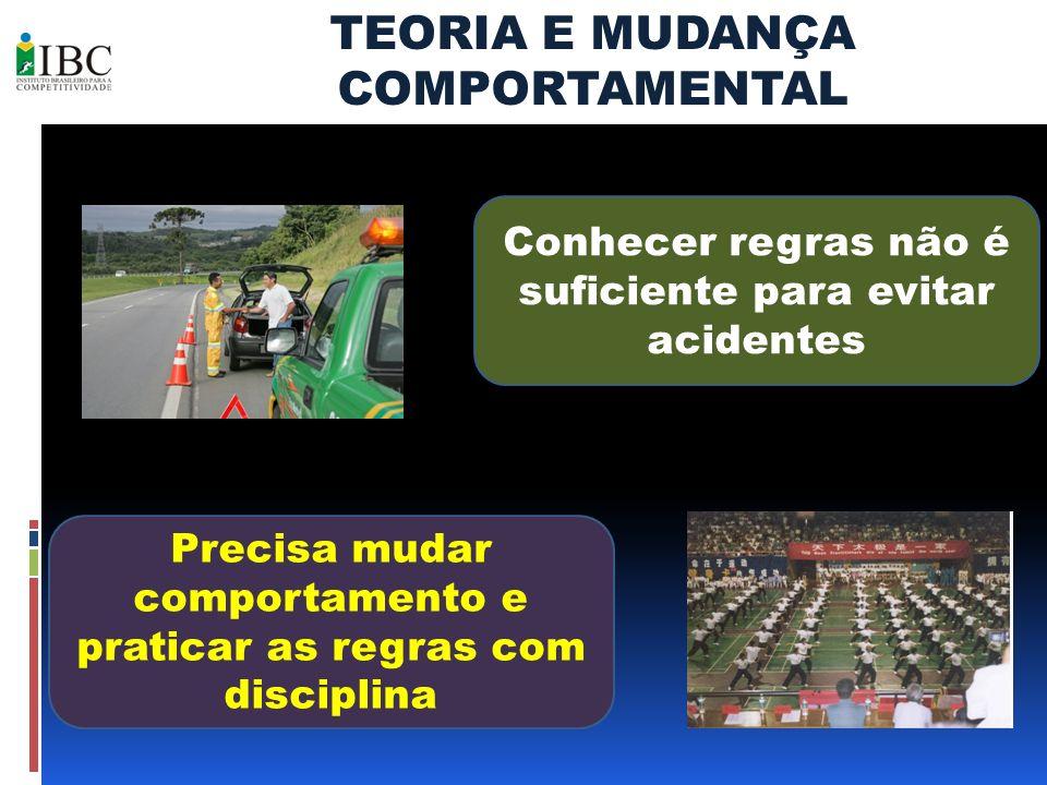TEORIA E MUDANÇA COMPORTAMENTAL