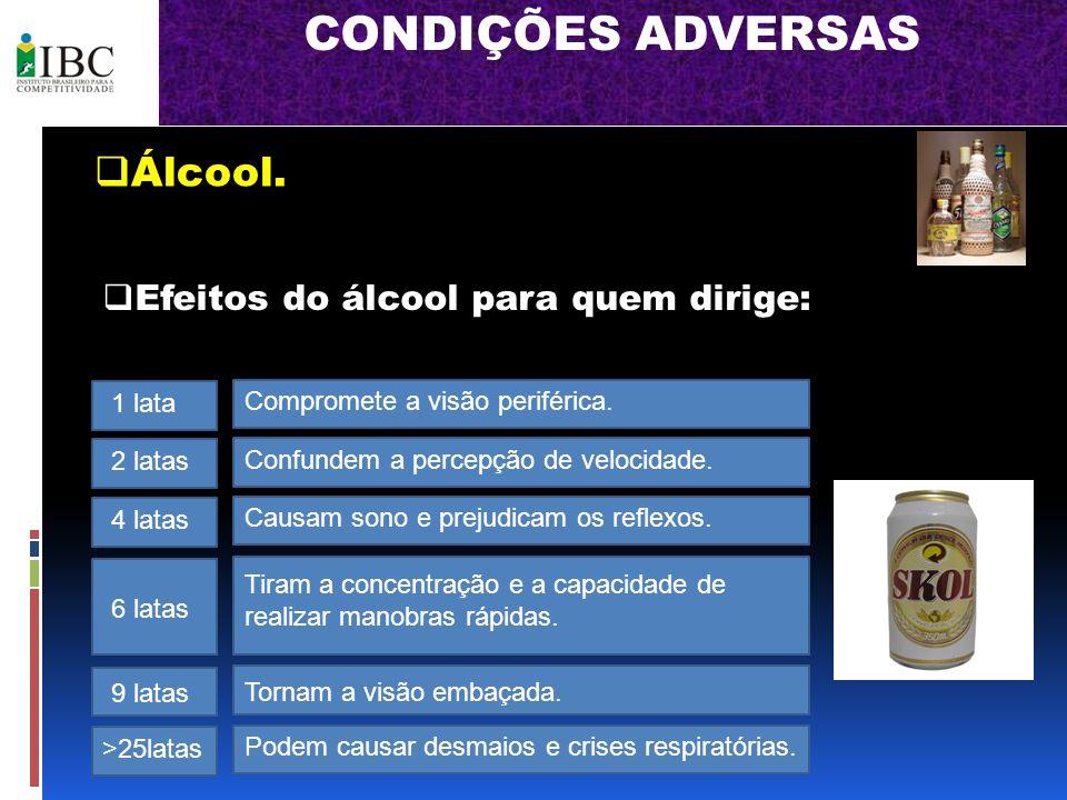CONDIÇÕES ADVERSAS Álcool. Efeitos do álcool para quem dirige: 1 lata