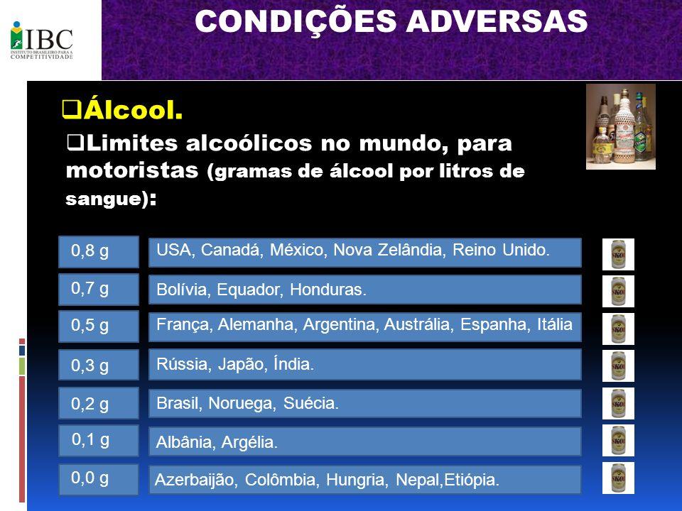 CONDIÇÕES ADVERSAS DO CONDUTOR: ÁLCOOL