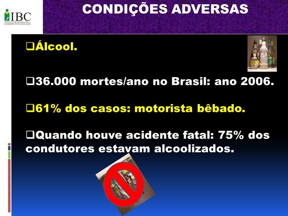 CONDIÇÕES ADVERSAS Álcool. 36.000 mortes/ano no Brasil: ano 2006.