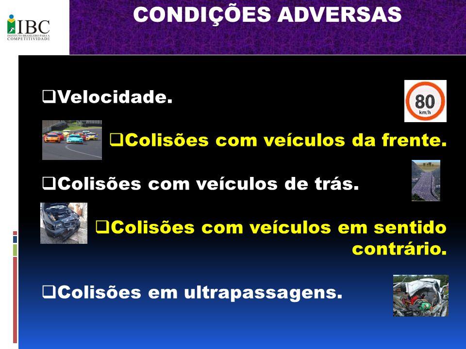 CONDIÇÕES ADVERSAS Velocidade. Colisões com veículos da frente.