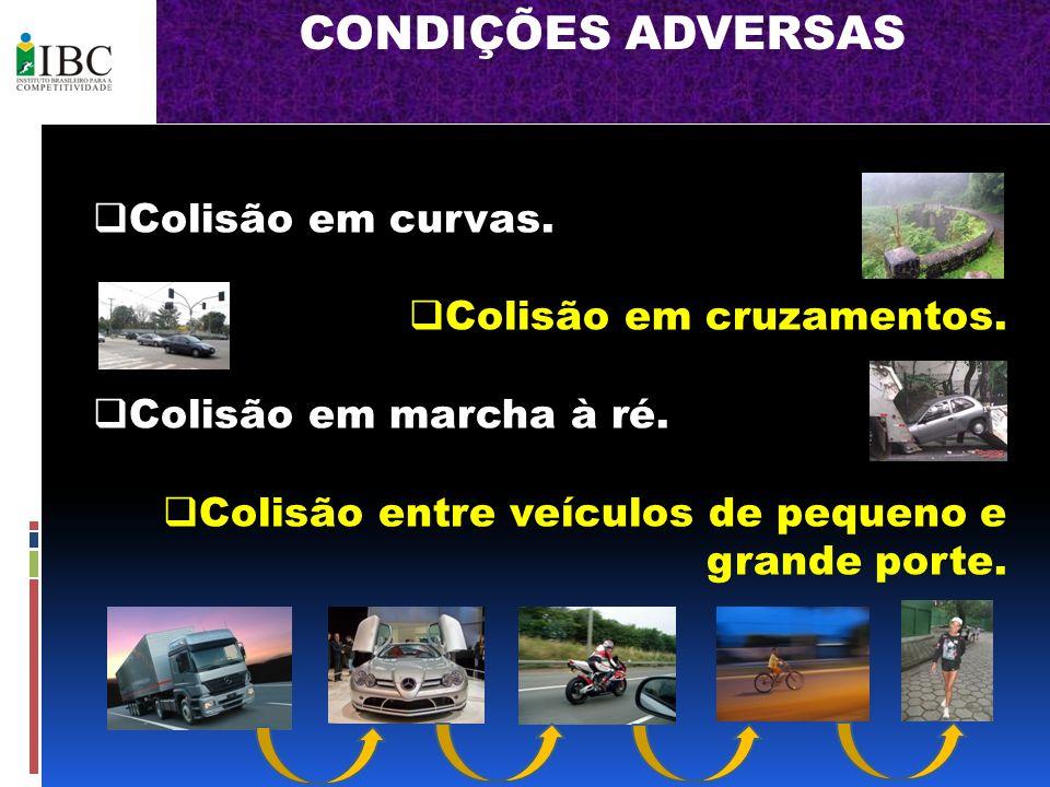 CONDIÇÕES ADVERSAS Colisão em curvas. Colisão em cruzamentos.