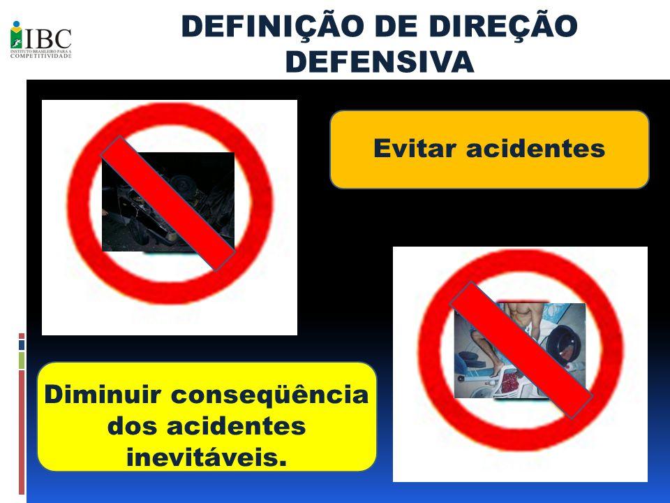 DEFINIÇÃO DE DIREÇÃO DEFENSIVA