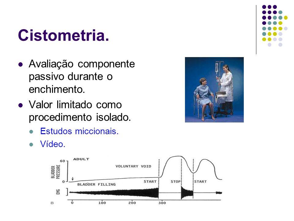 Cistometria. Avaliação componente passivo durante o enchimento.