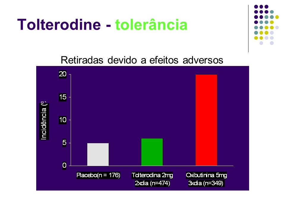 Tolterodine - tolerância