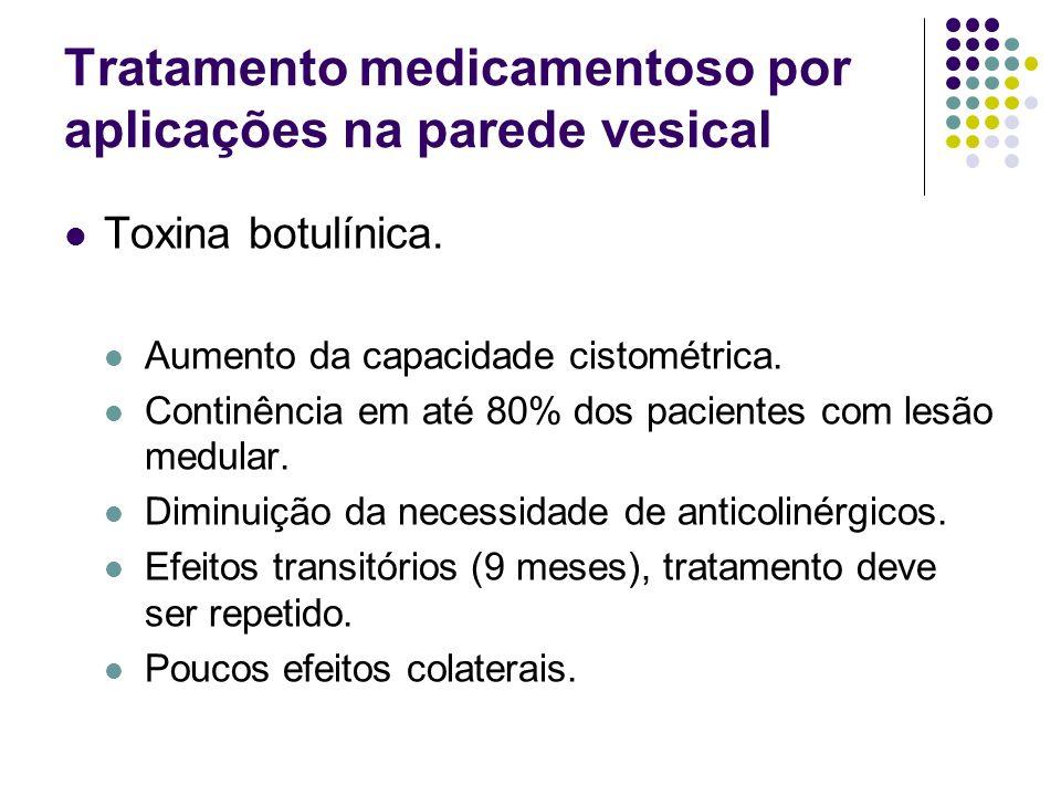Tratamento medicamentoso por aplicações na parede vesical